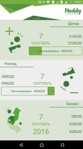 Moddy. Приложение Android для учета расходов и доходов